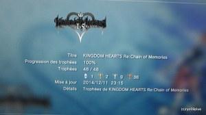 Kingdom hearts Re:Chain of memories 100%